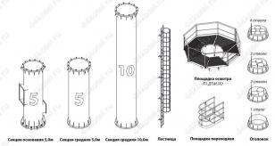 Промышленная дымовая труба диаметром 3x500x1400 мм, высота 25, 30 и 35 м, трехствольная для котельной