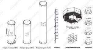Промышленная дымовая труба диаметром 4x900x2500 мм, высота 25, 30 и 35 м, четыреxствольная для котельной