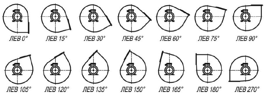 Схема разворотов корпусов тягодутьевой машины ДН(ВДН)-6,3 исполнение левый