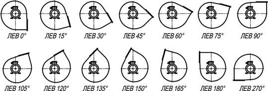 Схема разворотов корпусов тягодутьевой машины ДН(ВДН)-12,5 исполнение левый