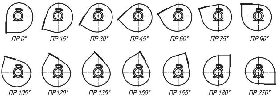 Схема разворотов корпусов дымососа Д(ВД)-15,5 исполнение правый