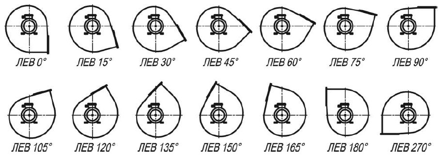 Схема разворотов корпусов дымососа Д(ВД)-18 исполнение левый
