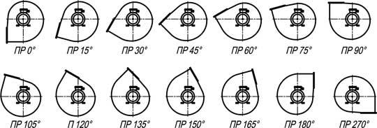 Схема разворотов корпусов тягодутьевой машины ДН(ВДН)-21 исполнение правый