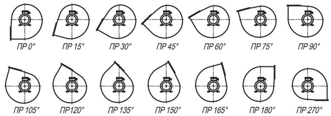 Схема разворотов корпусов вентилятора ВДН-18 исполнение левое