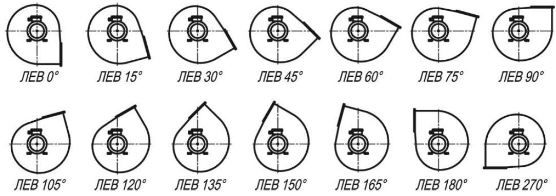 Схема разворотов корпусов вентилятора ВДН-20 исполнение правый