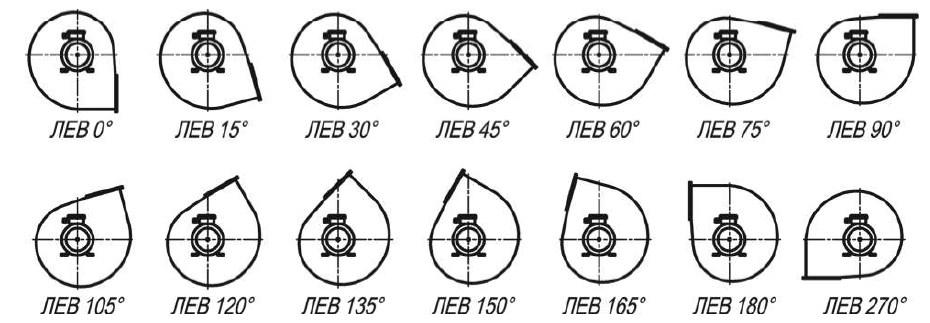 Схема разворотов корпусов мельничного вентилятора ВМ-20 исполнение левое
