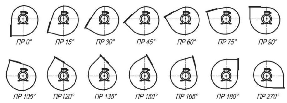 Схема разворотов корпусов мельничного вентилятора ВМ-20 исполнение правый