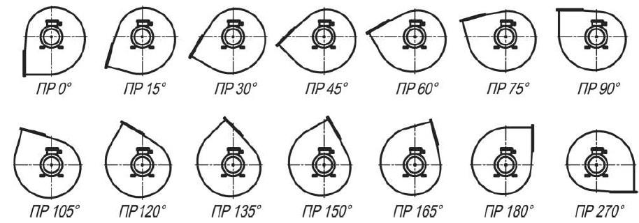 Схема разворотов корпусов тягодутьевой машины ДН(ВДН)-8 исполнение правый
